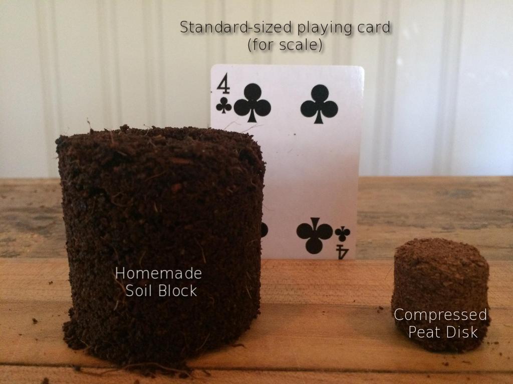 block-size-comparison